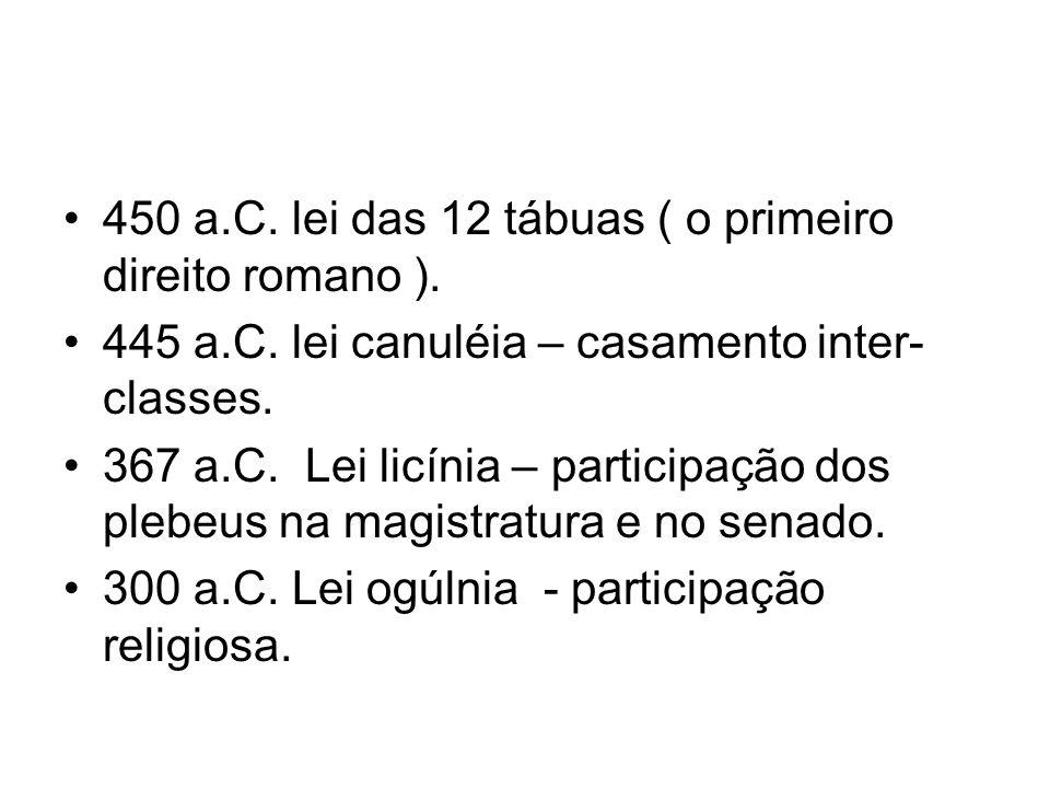 450 a.C. lei das 12 tábuas ( o primeiro direito romano ). 445 a.C. lei canuléia – casamento inter- classes. 367 a.C. Lei licínia – participação dos pl