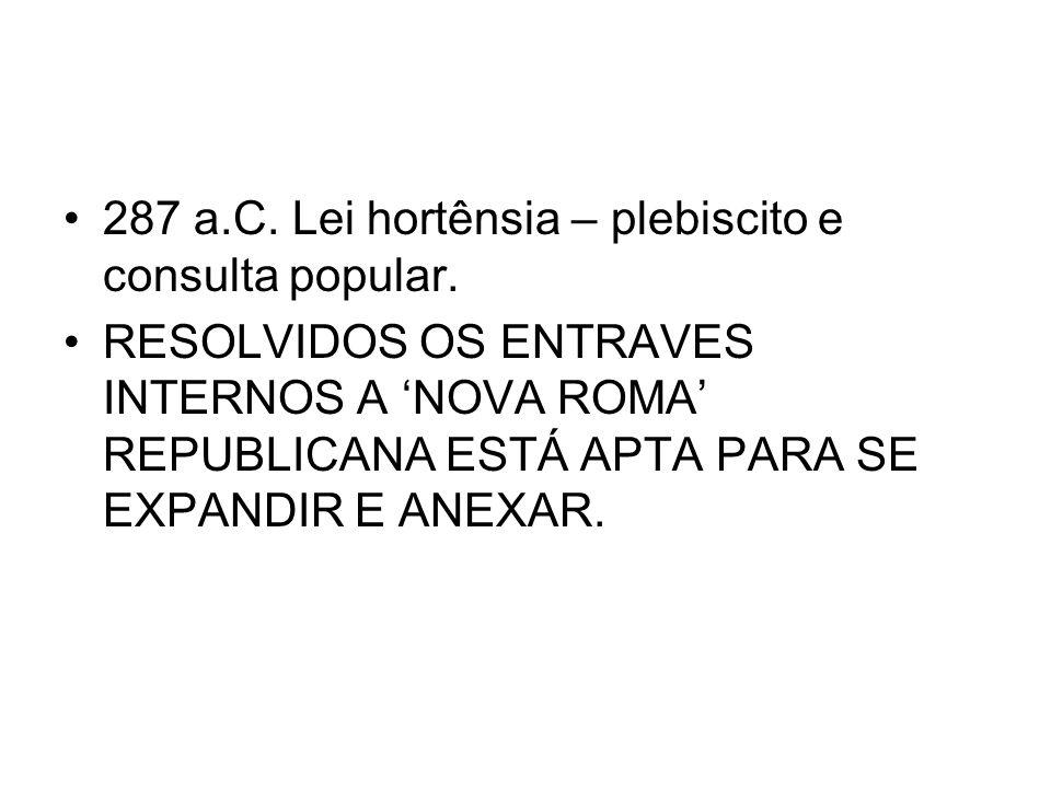 287 a.C. Lei hortênsia – plebiscito e consulta popular. RESOLVIDOS OS ENTRAVES INTERNOS A NOVA ROMA REPUBLICANA ESTÁ APTA PARA SE EXPANDIR E ANEXAR.