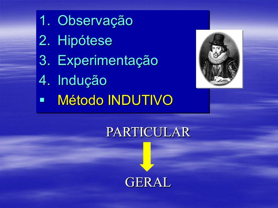 1.Observação 2.Hipótese 3.Experimentação 4.Indução Método INDUTIVO Método INDUTIVO 1.Observação 2.Hipótese 3.Experimentação 4.Indução Método INDUTIVO