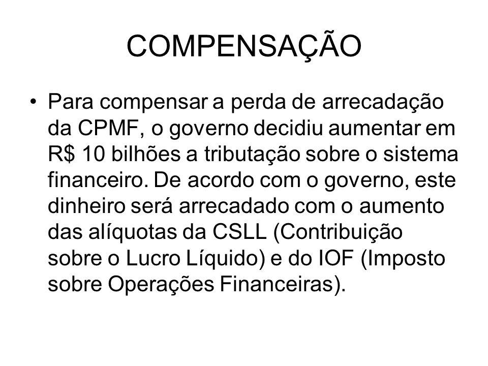 COMPENSAÇÃO Para compensar a perda de arrecadação da CPMF, o governo decidiu aumentar em R$ 10 bilhões a tributação sobre o sistema financeiro. De aco