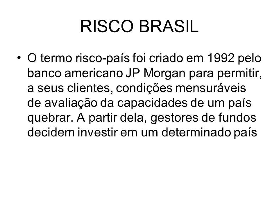 RISCO BRASIL O termo risco-país foi criado em 1992 pelo banco americano JP Morgan para permitir, a seus clientes, condições mensuráveis de avaliação d