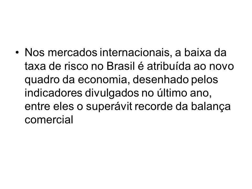 Nos mercados internacionais, a baixa da taxa de risco no Brasil é atribuída ao novo quadro da economia, desenhado pelos indicadores divulgados no últi