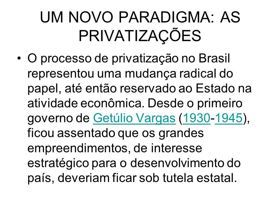 UM NOVO PARADIGMA: AS PRIVATIZAÇÕES O processo de privatização no Brasil representou uma mudança radical do papel, até então reservado ao Estado na at