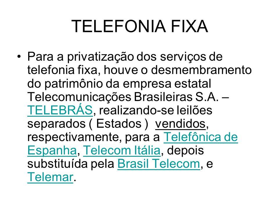 TELEFONIA FIXA Para a privatização dos serviços de telefonia fixa, houve o desmembramento do patrimônio da empresa estatal Telecomunicações Brasileira