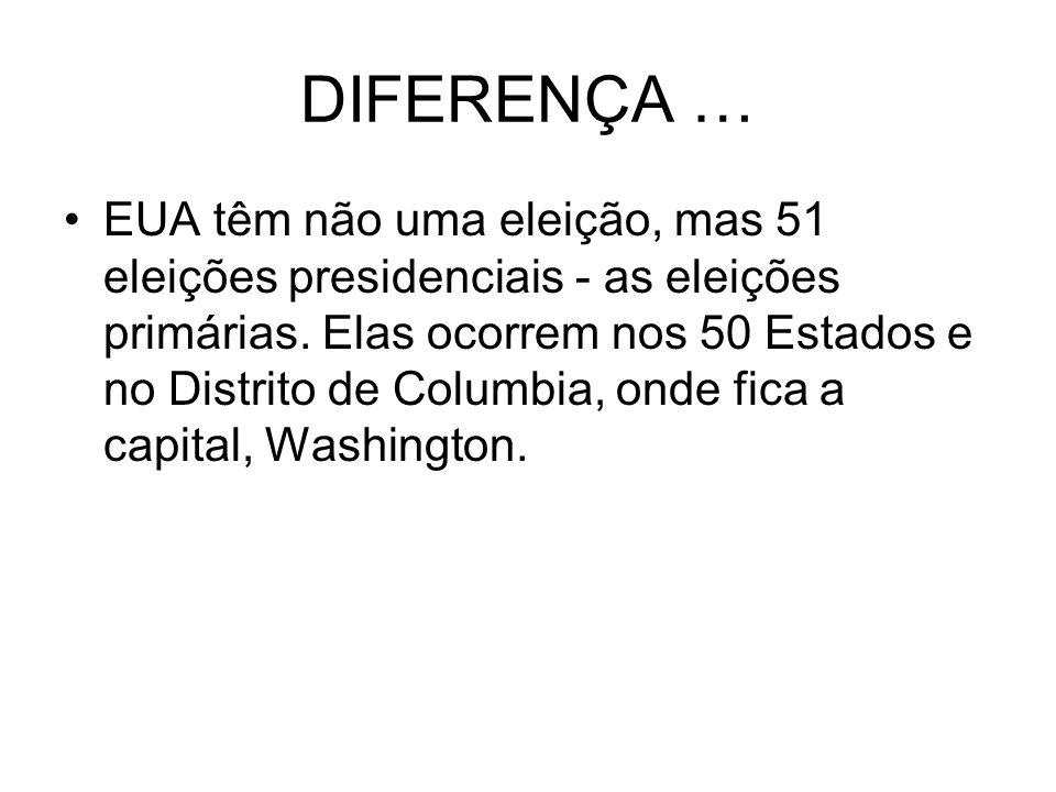 DIFERENÇA … EUA têm não uma eleição, mas 51 eleições presidenciais - as eleições primárias. Elas ocorrem nos 50 Estados e no Distrito de Columbia, ond
