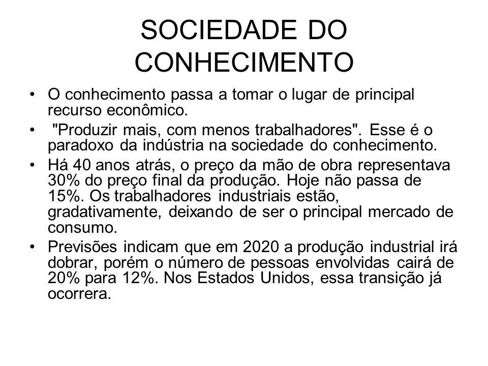 FIM DA CPMF Dos 81 senadores, 45 votaram pela continuidade do imposto, como pretendia o governo, mas eram necessários 49 votos para a prorrogação da contribuição até 2011.