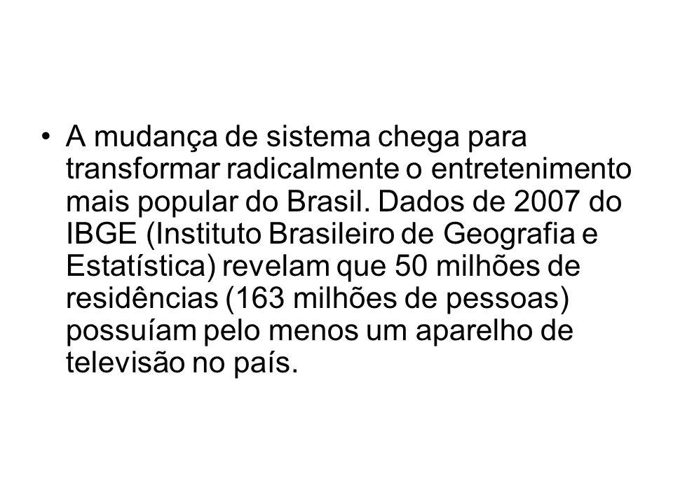 A mudança de sistema chega para transformar radicalmente o entretenimento mais popular do Brasil. Dados de 2007 do IBGE (Instituto Brasileiro de Geogr
