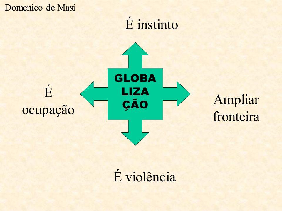 GLOBA LIZA ÇÃO Domenico de Masi É instinto Ampliar fronteira É violência É ocupação