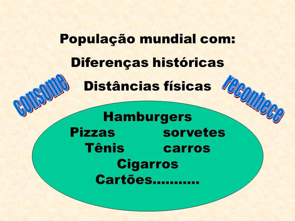População mundial com: Diferenças históricas Distâncias físicas Hamburgers Pizzas sorvetes Tênis carros Cigarros Cartões...........
