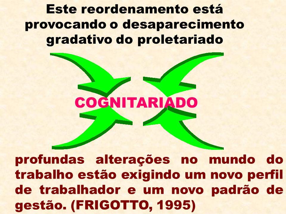 profundas alterações no mundo do trabalho estão exigindo um novo perfil de trabalhador e um novo padrão de gestão. (FRIGOTTO, 1995) COGNITARIADO Este