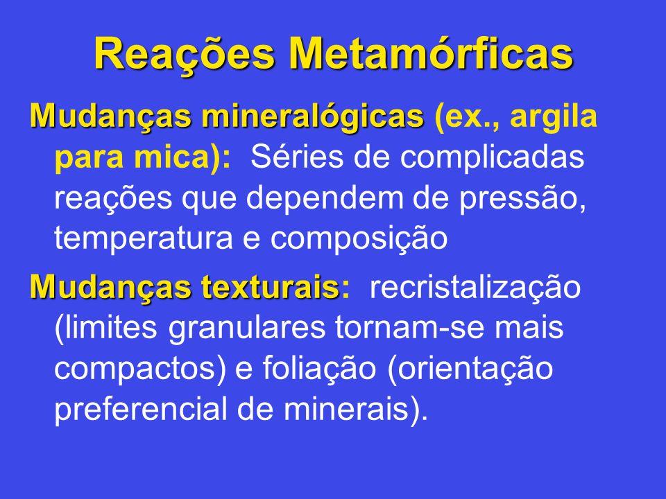 Reações Metamórficas Mudanças mineralógicas Mudanças mineralógicas (ex., argila para mica): Séries de complicadas reações que dependem de pressão, tem