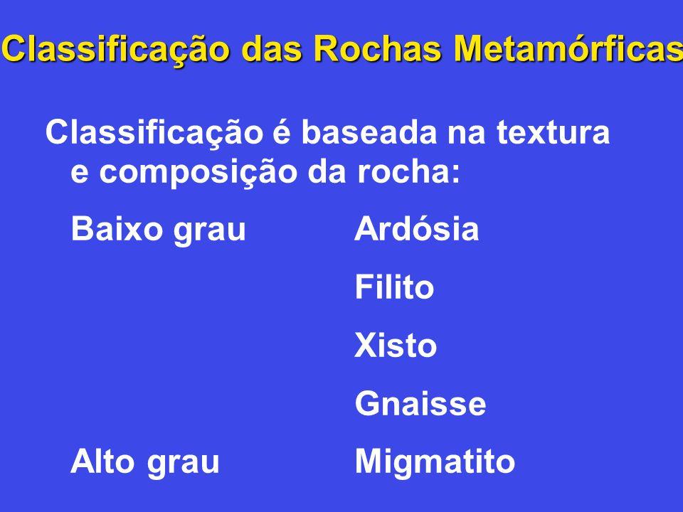 Classificação das Rochas Metamórficas Classificação é baseada na textura e composição da rocha: Baixo grauArdósia Filito Xisto Gnaisse Alto grauMigmat