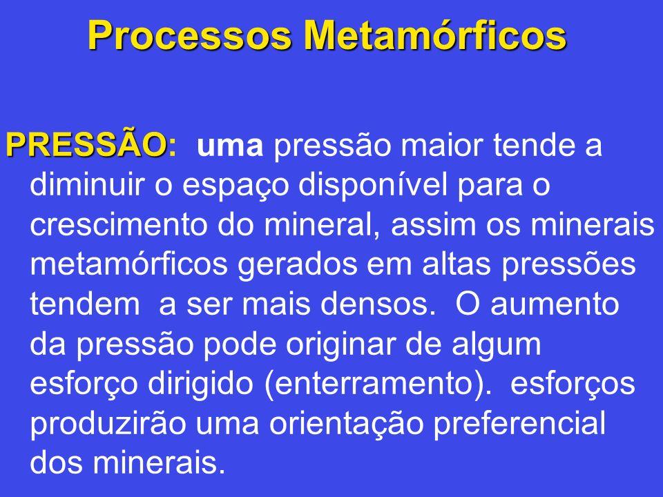 Processos Metamórficos PRESSÃO PRESSÃO: uma pressão maior tende a diminuir o espaço disponível para o crescimento do mineral, assim os minerais metamó