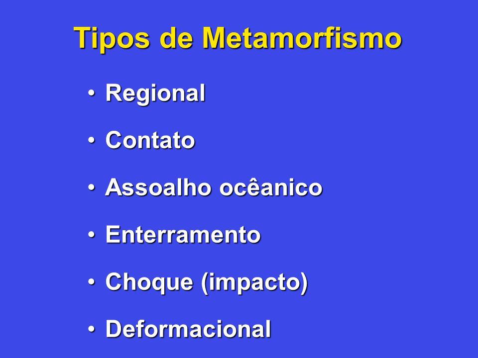 Tipos de Metamorfismo RegionalRegional ContatoContato Assoalho ocêanicoAssoalho ocêanico EnterramentoEnterramento Choque (impacto)Choque (impacto) Def