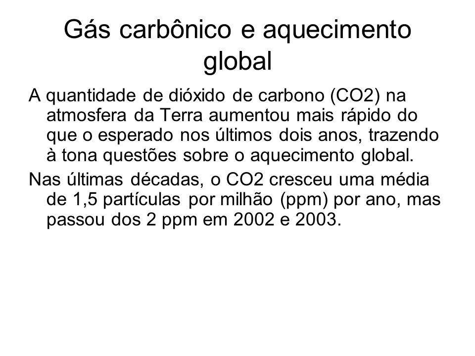 Gás carbônico e aquecimento global A quantidade de dióxido de carbono (CO2) na atmosfera da Terra aumentou mais rápido do que o esperado nos últimos d