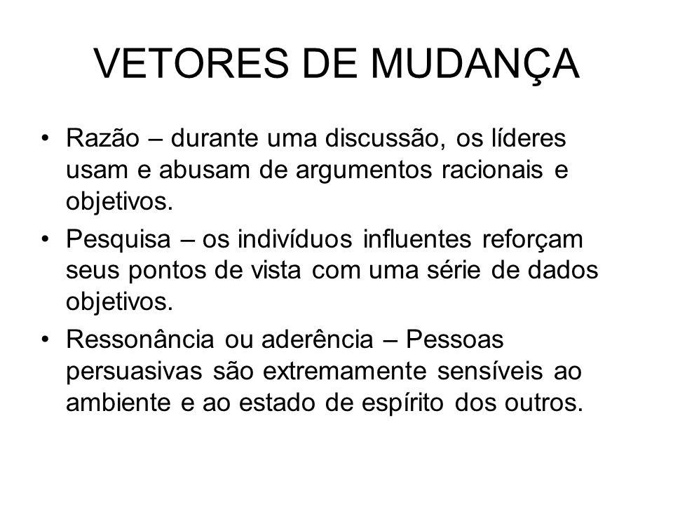 VETORES DE MUDANÇA Razão – durante uma discussão, os líderes usam e abusam de argumentos racionais e objetivos. Pesquisa – os indivíduos influentes re