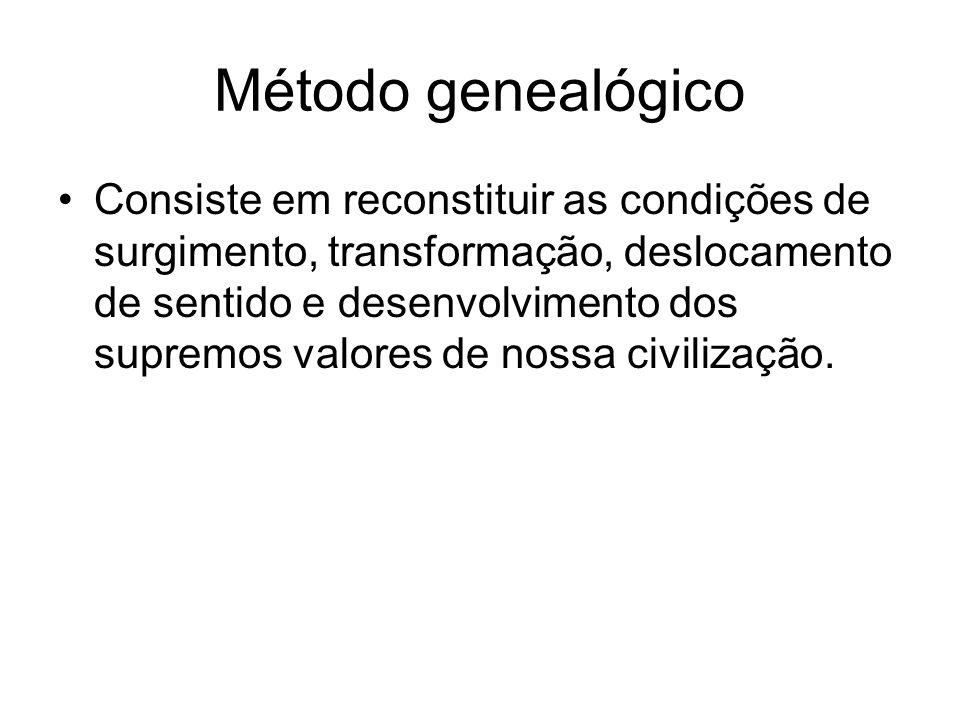 Método genealógico Consiste em reconstituir as condições de surgimento, transformação, deslocamento de sentido e desenvolvimento dos supremos valores