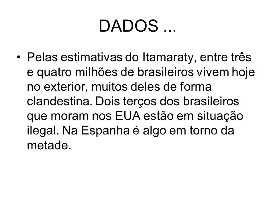 DADOS... Pelas estimativas do Itamaraty, entre três e quatro milhões de brasileiros vivem hoje no exterior, muitos deles de forma clandestina. Dois te