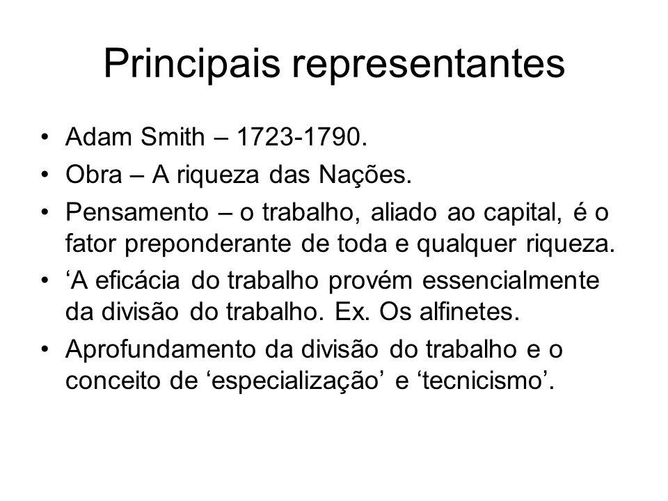 Principais representantes Adam Smith – 1723-1790. Obra – A riqueza das Nações. Pensamento – o trabalho, aliado ao capital, é o fator preponderante de