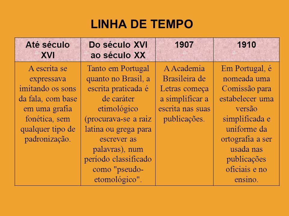1911191519191924 A primeira Reforma Ortográfica tenta uniformizar e simplificar a escrita de algumas formas gráficas.