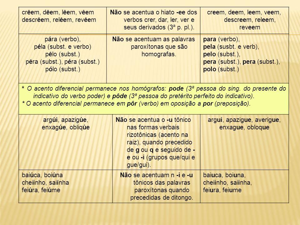 crêem, dêem, lêem, vêem descrêem, relêem, revêem Não se acentua o hiato -ee dos verbos crer, dar, ler, ver e seus derivados (3ª p. pl.). creem, deem,