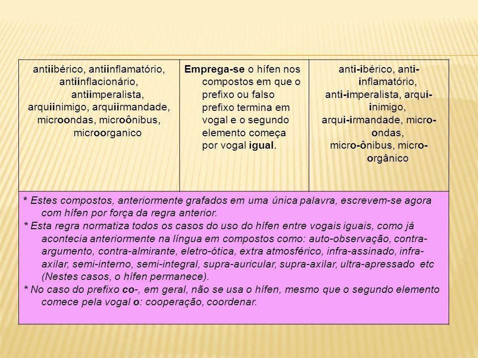 antiibérico, antiinflamatório, antiinflacionário, antiimperalista, arquiinimigo, arquiirmandade, microondas, microônibus, microorganico Emprega-se o h