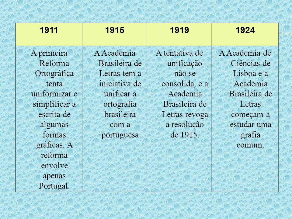 1911191519191924 A primeira Reforma Ortográfica tenta uniformizar e simplificar a escrita de algumas formas gráficas. A reforma envolve apenas Portuga