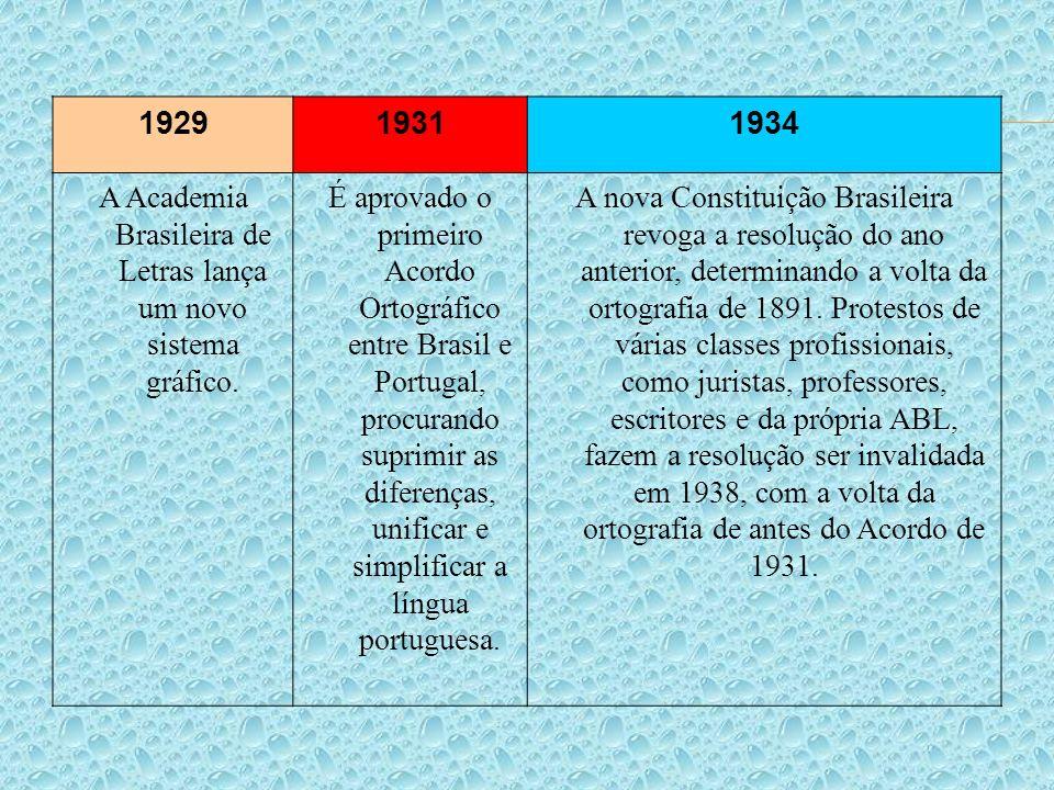 192919311934 A Academia Brasileira de Letras lança um novo sistema gráfico. É aprovado o primeiro Acordo Ortográfico entre Brasil e Portugal, procuran
