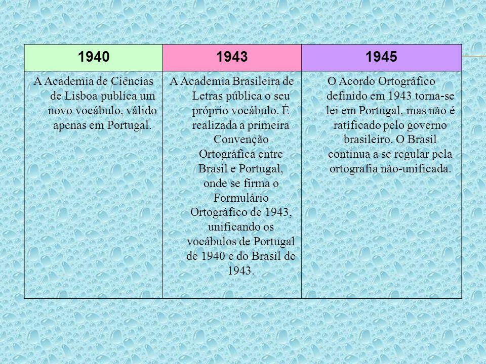 194019431945 A Academia de Ciências de Lisboa publica um novo vocábulo, válido apenas em Portugal. A Academia Brasileira de Letras pública o seu própr