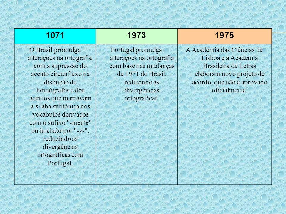 107119731975 O Brasil promulga alterações na ortografia, com a supressão do acento circunflexo na distinção de homógrafos e dos acentos que marcavam a