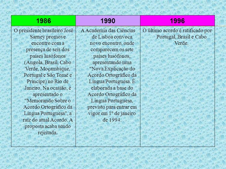 198619901996 O presidente brasileiro José Sarney promove encontro com a presença de seis dos países lusófonos (Angola, Brasil, Cabo Verde, Moçambique,