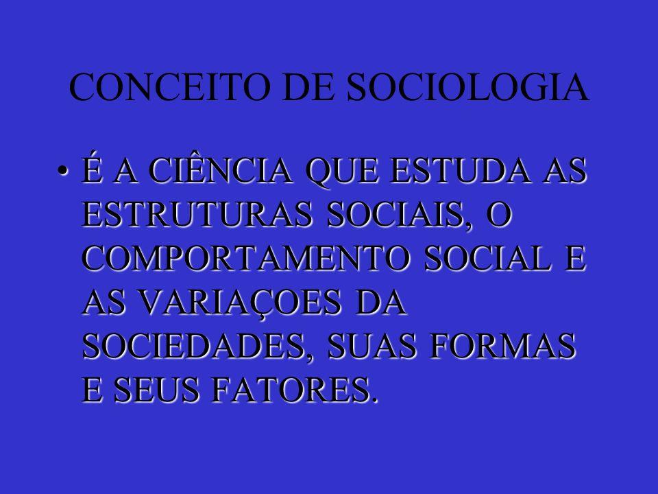CONCEITO DE SOCIOLOGIA ÉA CIÊNCIA QUE ESTUDA AS ESTRUTURAS SOCIAIS, O COMPORTAMENTO SOCIAL E AS VARIAÇOES DA SOCIEDADES, SUAS FORMAS E SEUS FATORES.