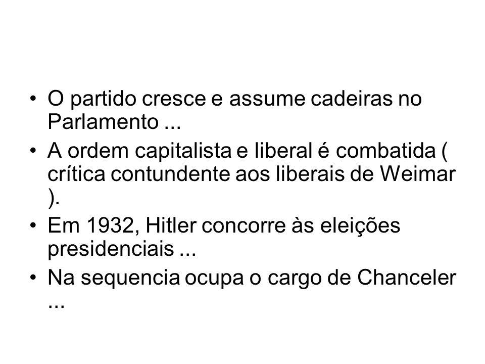 O partido cresce e assume cadeiras no Parlamento... A ordem capitalista e liberal é combatida ( crítica contundente aos liberais de Weimar ). Em 1932,