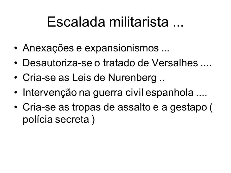 Escalada militarista... Anexações e expansionismos... Desautoriza-se o tratado de Versalhes.... Cria-se as Leis de Nurenberg.. Intervenção na guerra c