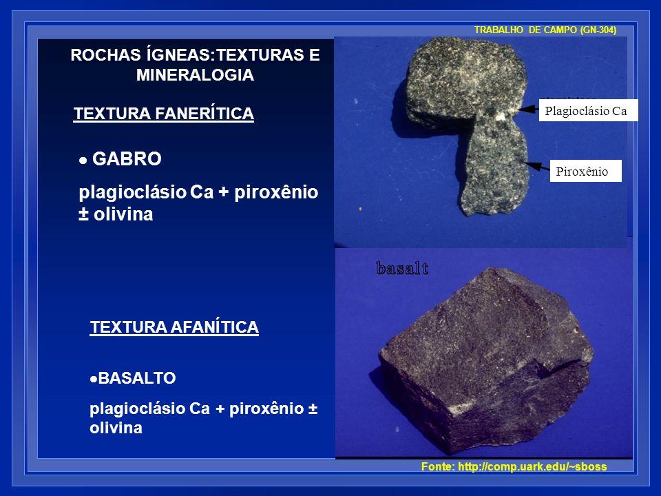 ROCHAS ÍGNEAS:TEXTURAS E MINERALOGIA TEXTURA FANERÍTICA TEXTURA AFANÍTICA GABRO plagioclásio Ca + piroxênio ± olivina BASALTO plagioclásio Ca + piroxê