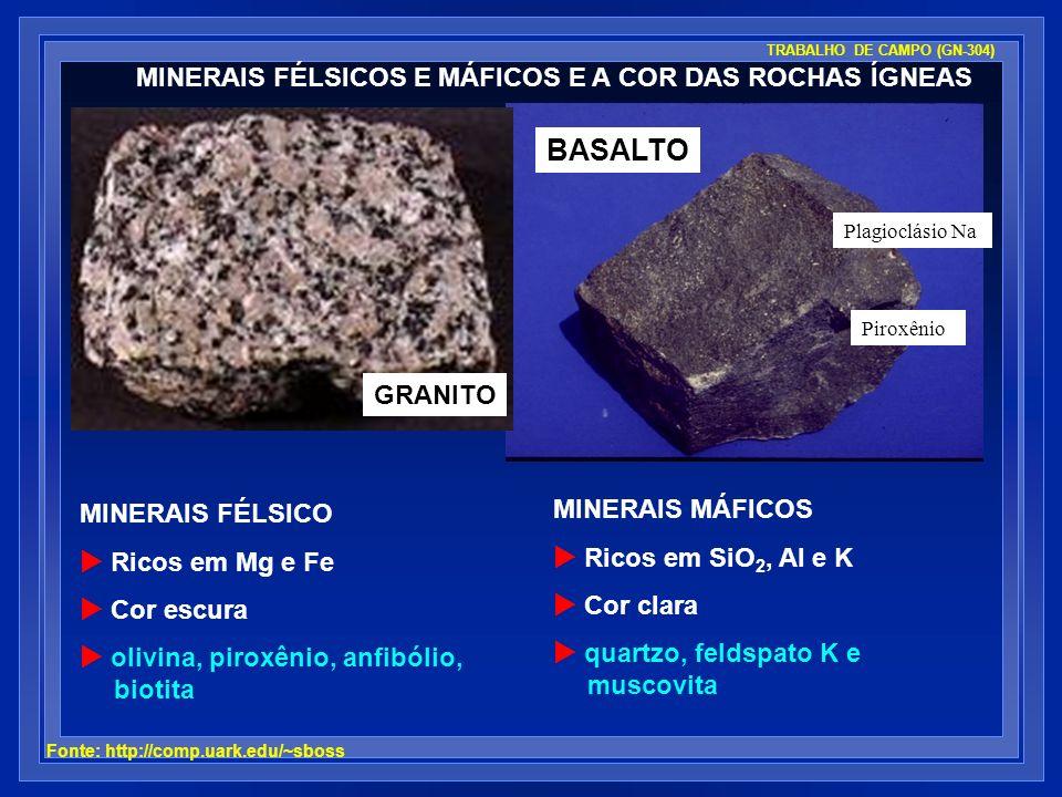 MINERAIS FÉLSICOS E MÁFICOS E A COR DAS ROCHAS ÍGNEAS Fonte: http://comp.uark.edu/~sboss Plagioclásio Na Piroxênio BASALTO GRANITO TRABALHO DE CAMPO (