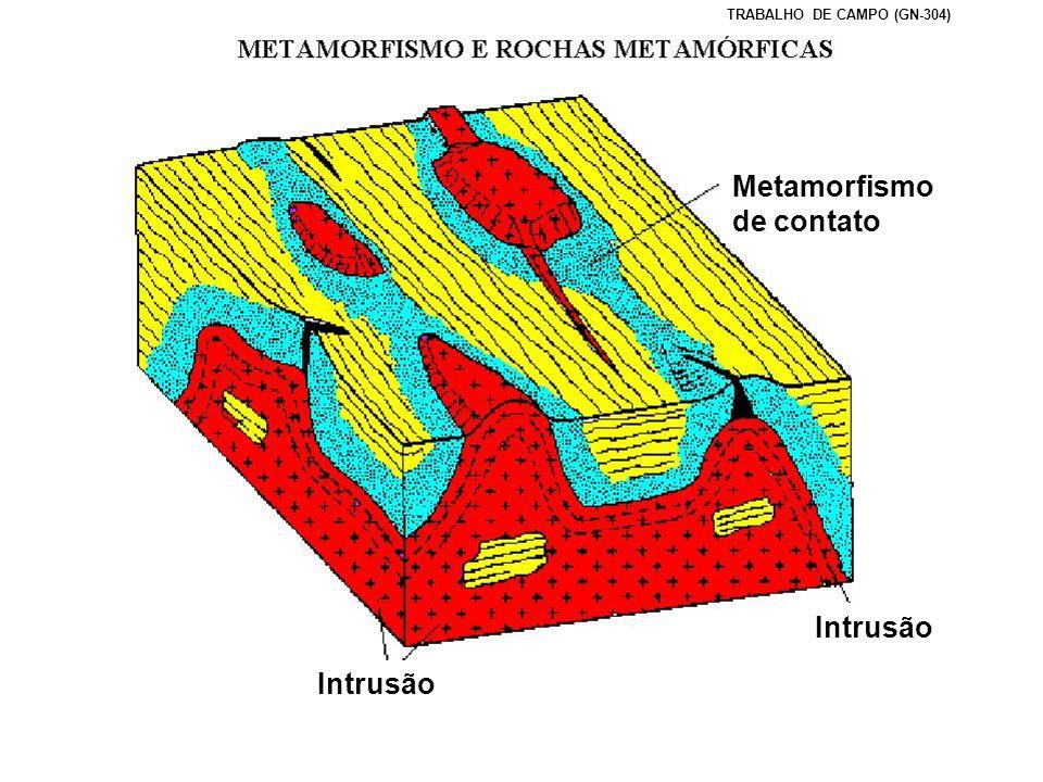 Metamorfismo de contato Intrusão TRABALHO DE CAMPO (GN-304)