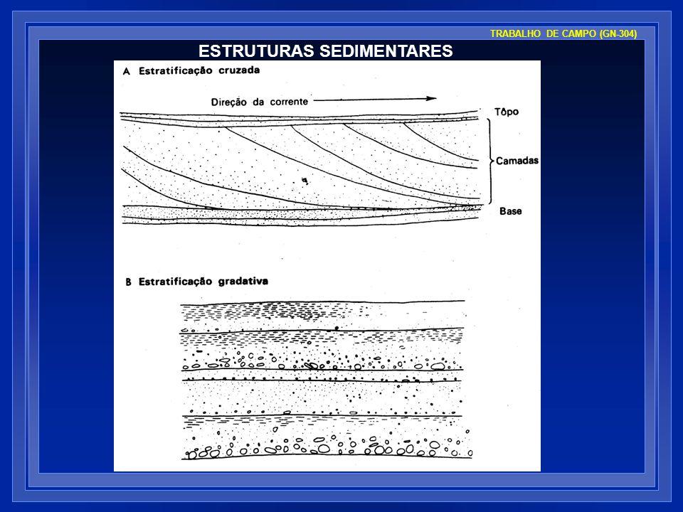 ESTRUTURAS SEDIMENTARES TRABALHO DE CAMPO (GN-304)