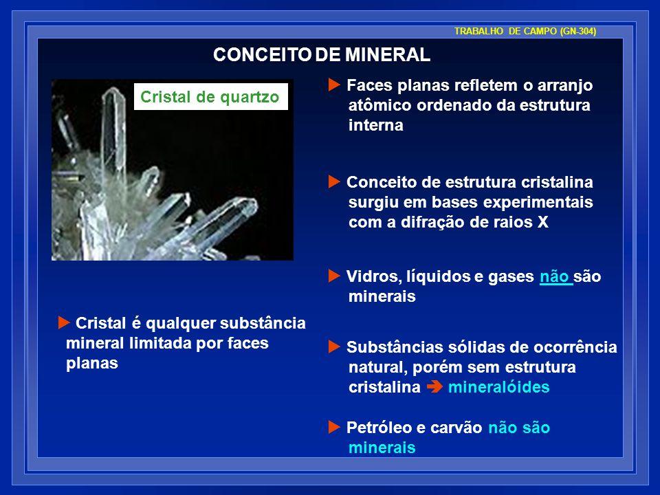 Cristal é qualquer substância mineral limitada por faces planas Faces planas refletem o arranjo atômico ordenado da estrutura interna Conceito de estr