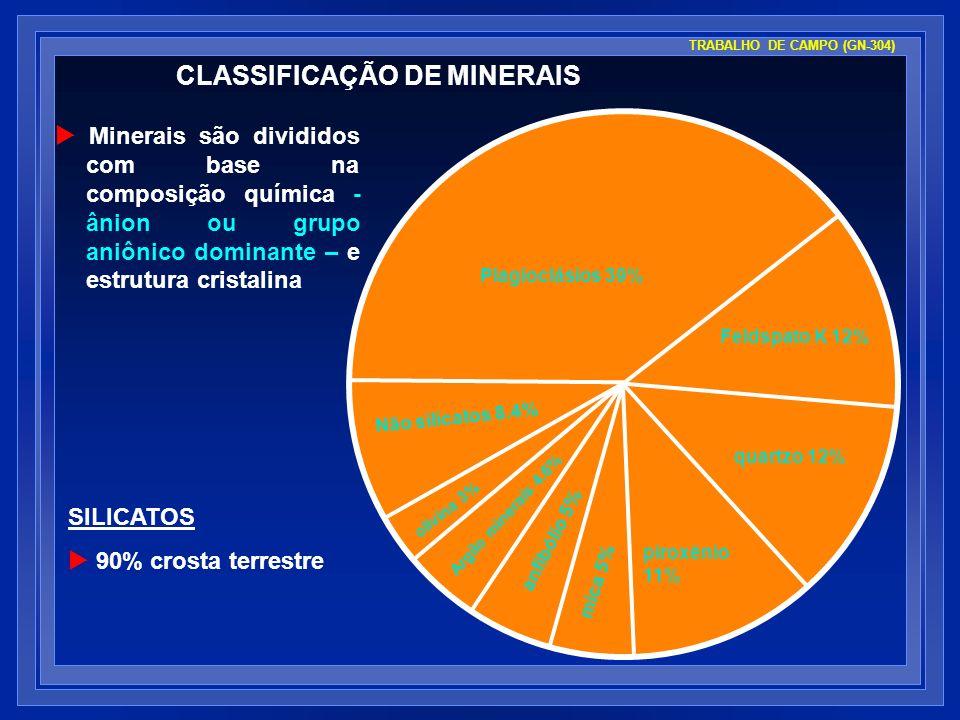 CLASSIFICAÇÃO DE MINERAIS Minerais são divididos com base na composição química - ânion ou grupo aniônico dominante – e estrutura cristalina TRABALHO