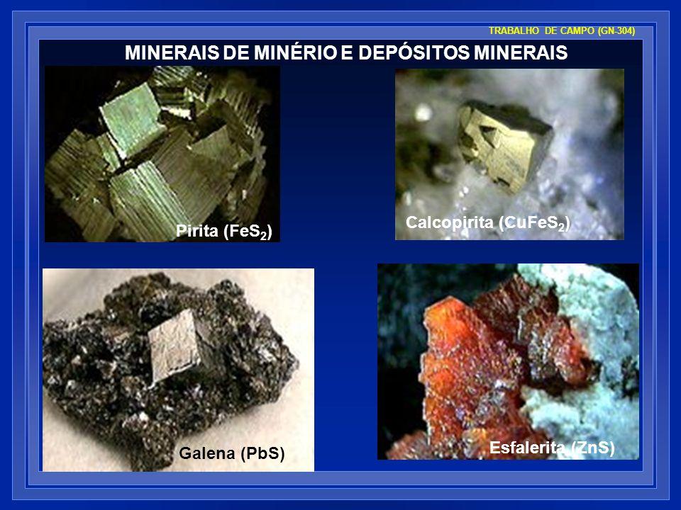 MINERAIS DE MINÉRIO E DEPÓSITOS MINERAIS Pirita (FeS 2 ) Calcopirita (CuFeS 2 ) Galena (PbS) Esfalerita (ZnS) TRABALHO DE CAMPO (GN-304)