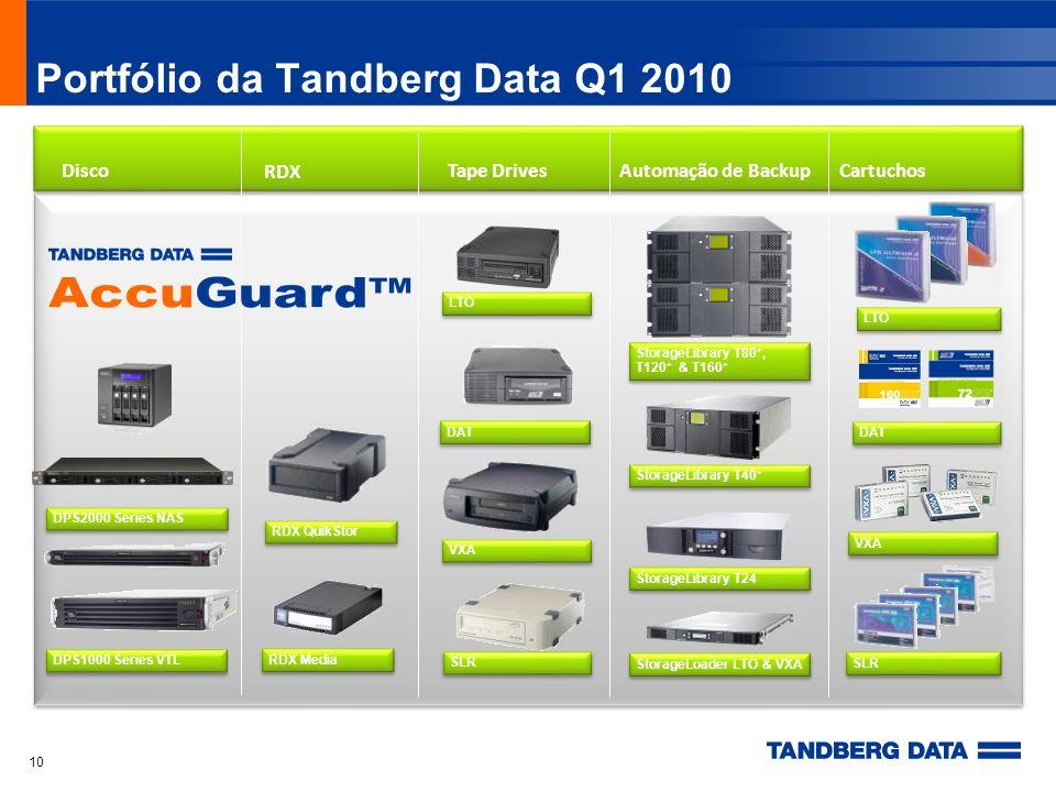 10 Portfólio da Tandberg Data Q1 2010 Tape DrivesAutomação de BackupDiscoCartuchos DPS1000 Series VTL RDX Media LTO VXA SLR StorageLibrary T80 +, T120