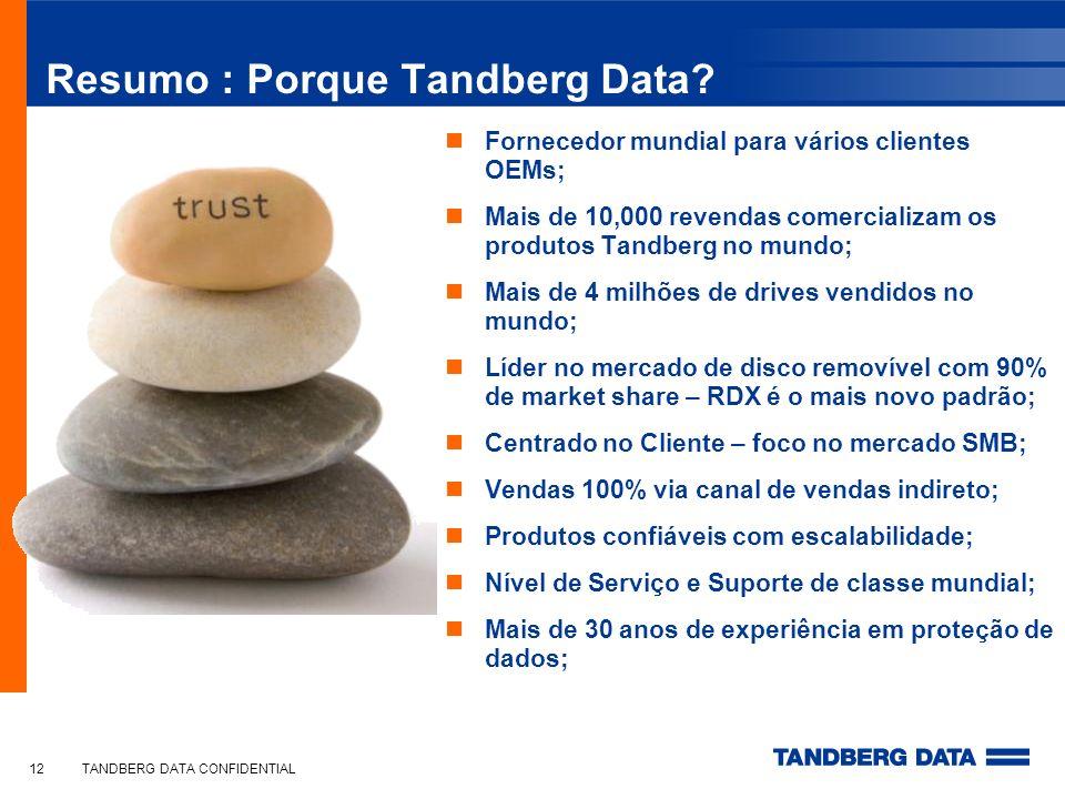 TANDBERG DATA CONFIDENTIAL12 Resumo : Porque Tandberg Data? Fornecedor mundial para vários clientes OEMs; Mais de 10,000 revendas comercializam os pro