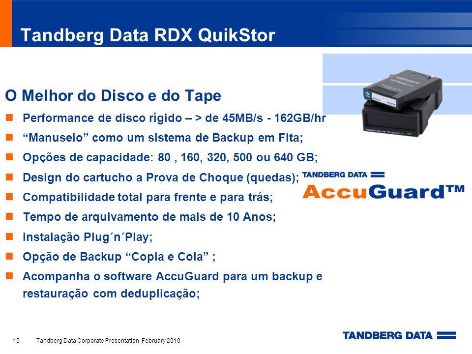 Tandberg Data RDX QuikStor O Melhor do Disco e do Tape Performance de disco rígido – > de 45MB/s - 162GB/hr Manuseio como um sistema de Backup em Fita