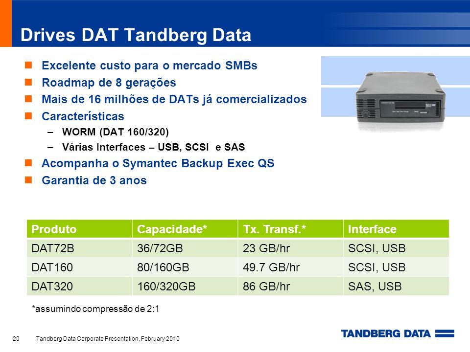 Drives DAT Tandberg Data Excelente custo para o mercado SMBs Roadmap de 8 gerações Mais de 16 milhões de DATs já comercializados Características –WORM