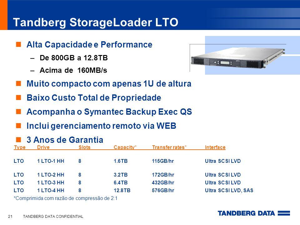TANDBERG DATA CONFIDENTIAL21 Tandberg StorageLoader LTO TypeDriveSlotsCapacity*Transfer rates*Interface LTO1 LTO-1 HH81.6TB115GB/hrUltra SCSI LVD LTO1