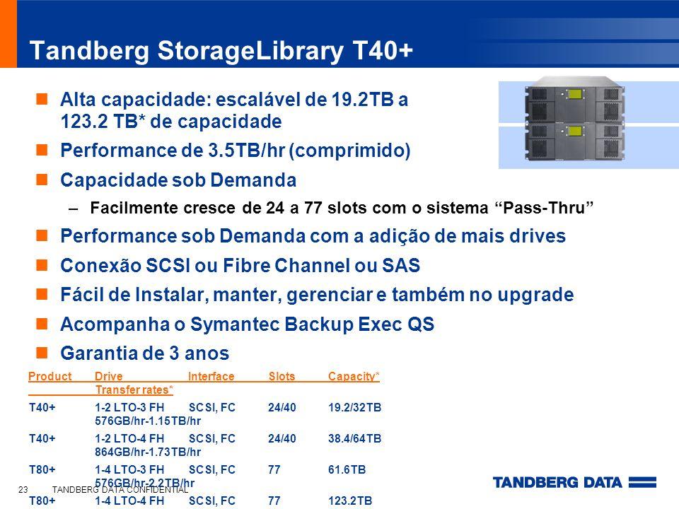 TANDBERG DATA CONFIDENTIAL23 Tandberg StorageLibrary T40+ Alta capacidade: escalável de 19.2TB a 123.2 TB* de capacidade Performance de 3.5TB/hr (comp