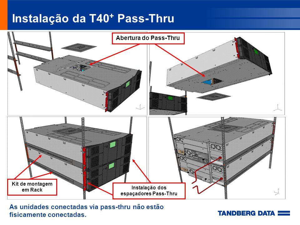 TANDBERG DATA CONFIDENTIAL25 Instalação da T40 + Pass-Thru Abertura do Pass-Thru Instalação dos espaçadores Pass-Thru Kit de montagem em Rack As unida