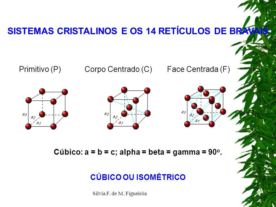 Silvia F. de M. Figueirôa SISTEMAS CRISTALINOS E OS 14 RETÍCULOS DE BRAVAIS Primitivo (P) Corpo Centrado (C) Face Centrada (F) Cúbico: a = b = c; alph