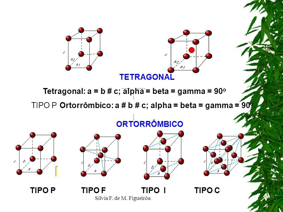 Silvia F. de M. Figueirôa TIPO POrtorrômbico: a # b # c; alpha = beta = gamma = 90 o. ORTORRÔMBICO Tetragonal: a = b # c; alpha = beta = gamma = 90 o